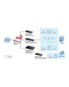 Switch ZyXEL GS1900-24-EU01 24 p 10 / 100 / 1000 Mbps 0